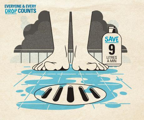 Everyone and Every Drop Counts Campaign artwork - saving water in the shower