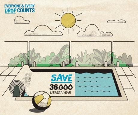 Everyone and Every Drop Counts Campaign artwork - saving water with a pool cover